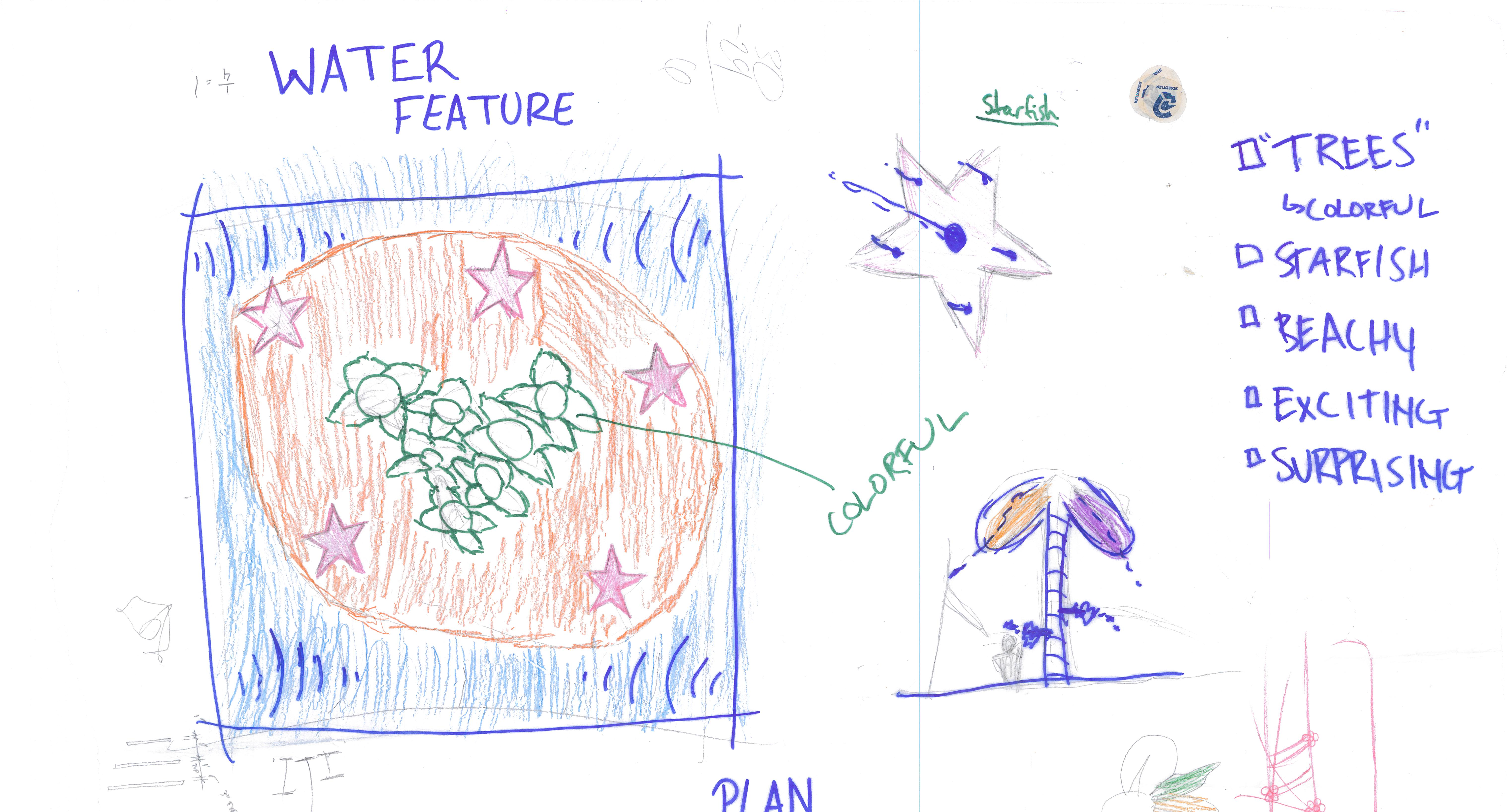 Water Feature Sketch